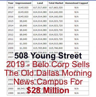 508 Young St Campus Dallas CAD Value History