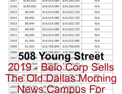 Dallas Morning News Misses Glaring Example Of Appraisal Fraud Right Under Their Noses