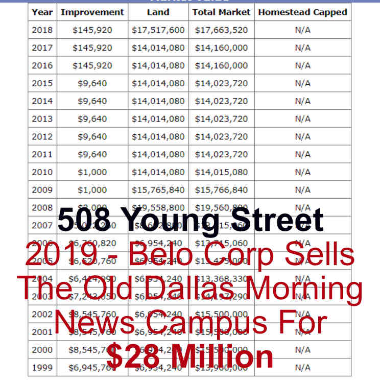 508 Young St Campus Dallas CAD Value History
