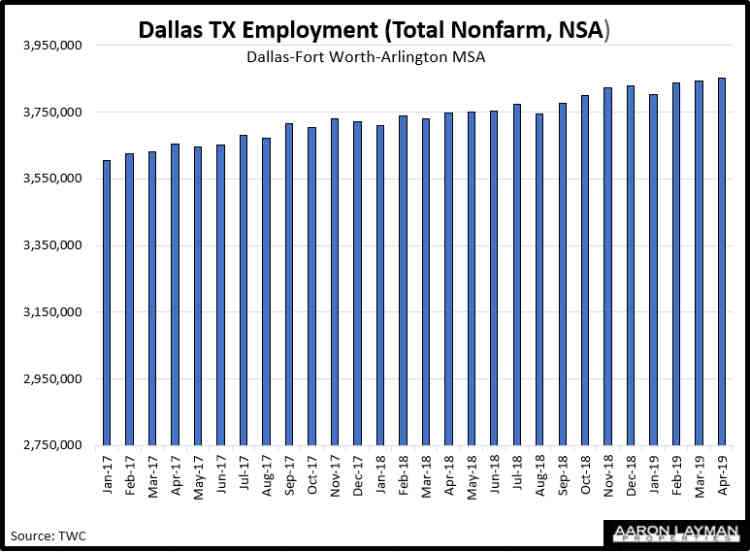 Dallas TX Employment April 2019