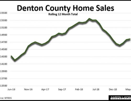 Denton County Home Sales Climb In May, City of Denton Sees All-Time High For Prices