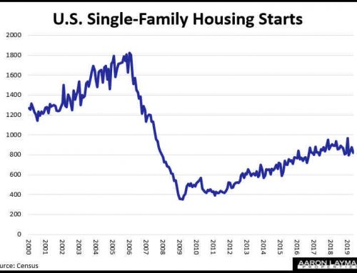 Single-Family Housing Permits & Starts Still Stagnating