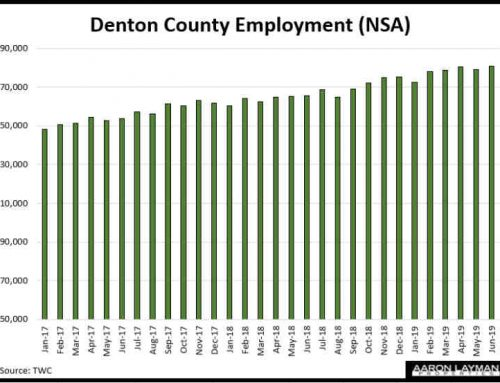 DFW Unemployment Rate Drops To 3.3 Percent