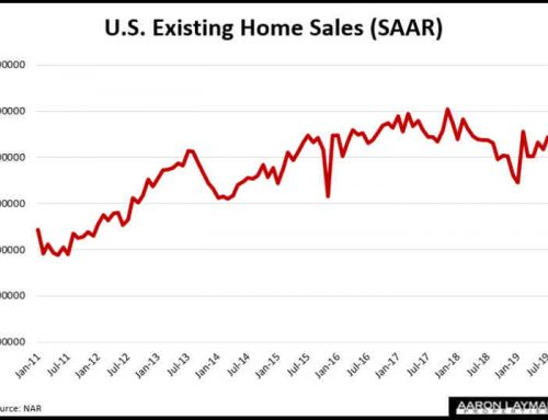Existing Home Sales Snap 16 Month Losing Streak, Rise 0.6%