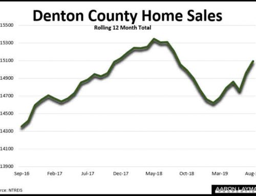 Denton TX Home Prices Hit New Record, DFW Real Estate Closes Out Strong Summer