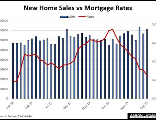 New Home Sales Soar In August, DFW Included