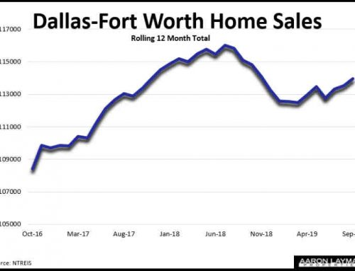Low Rates Keep North Texas Home Sales Alive In September
