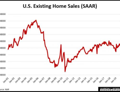 NAR: Existing Home Sales Up 3.9% In September