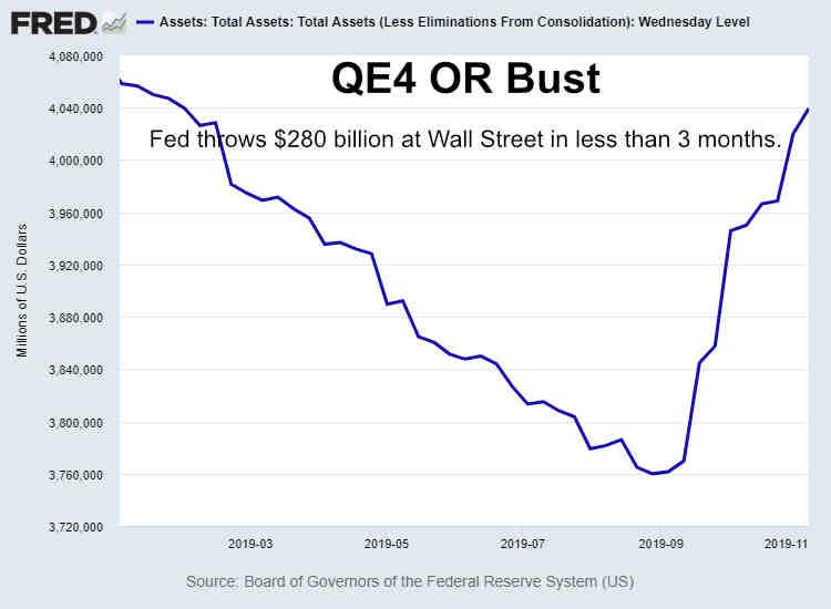Fed Assets QE4 November 6 2019