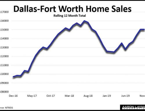 Easy Comparisons Coming To An End For DFW Housing Market
