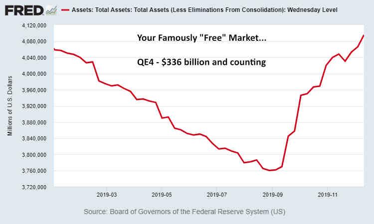 Fed QE4 December 11 2019