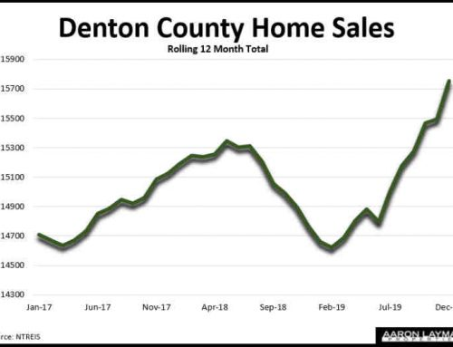 North Texas Finishes Year With Strong December Home Sales