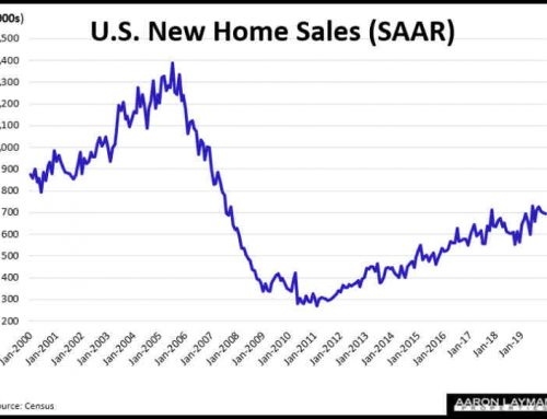 New Home Sales For December Post At 694,000 SAAR
