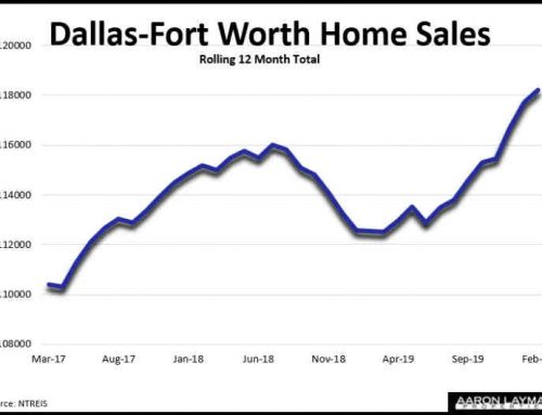 North Texas Home Sales Climb Higher In February As Yields Collapse
