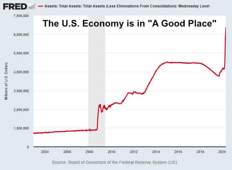 Fed Balance Sheet Explosion April 15 2020