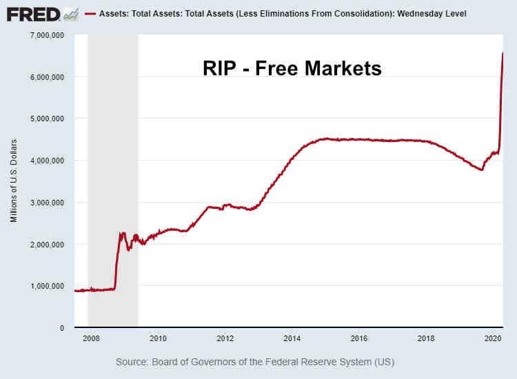 Fed Balance Sheet Explosion April 22 2020