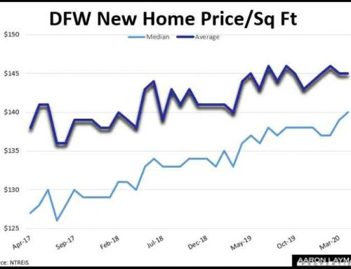 DFW New Home Buyers Getting Squeezed By Fed Asset Inflation