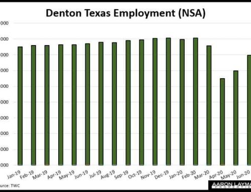 Denton Texas Employment Rebounds, But More Assistance Needed