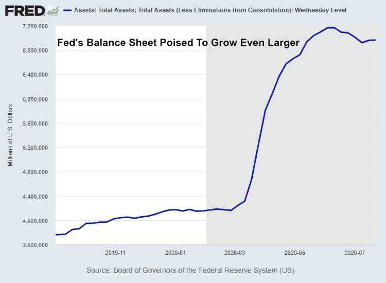 Federal Reserve Balance Sheet July 22 2020
