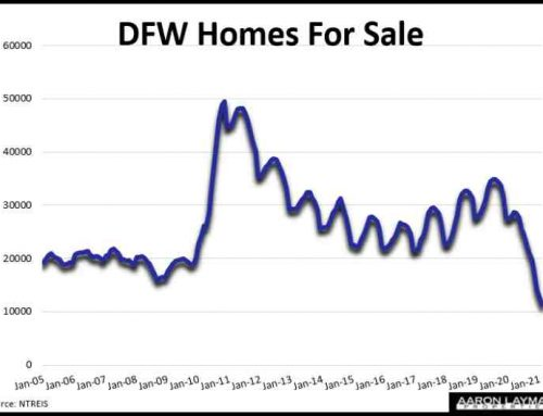 North Texas Home Sales Hit A Wall As Inventory Dries Up