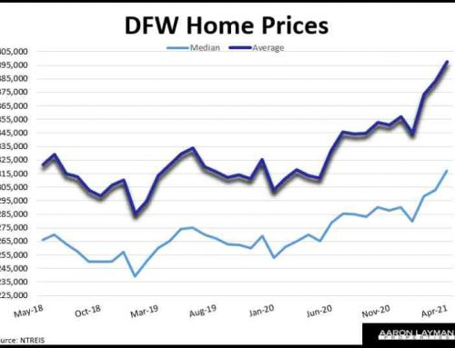 North Texas Home Prices Defy Fed's Transitory Narrative
