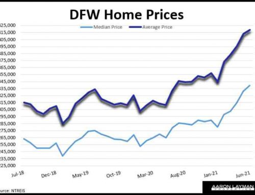 North Texas Home Prices – A Bubble Begging To Be Burst