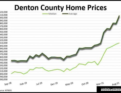Average Denton County Home Costs More Than Half a Million